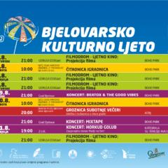 Program BKLJ za kolovoz
